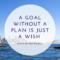 Waarom je doelen SMART moet maken